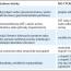 Nežádoucí účinky moderní imunoterapie a jejich řešení