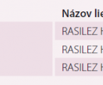 Current fixed antihypertensive two-drug combinations in Slovakia