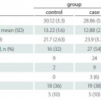 Serum anti-Müllerian hormone levels in multiple sclerosis – a multicenter case-control study