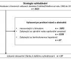 Hypotenze po úvodu do celkové anestezie: prevalence, význam, rizikové faktory amožnosti prevence