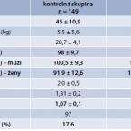 Transplantácia obličky ametabolický syndróm