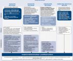 Konsenzuálne terapeutické odporúčanie Slovenskej diabetologickej spoločnosti pre diabetes mellitus 2. typu (2018)