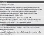 Zmeny WHO klasifikácie myeloidných neoplázií vkontexte revízie zroku 2016