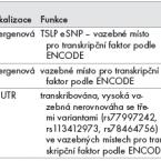 Od genetiky k léčbě eozinofilní ezofagitidy