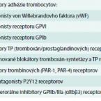 Antitrombocytová tromboprofylaxia artériových vaskulárnych chorôb aorgánovaskulárnych ischemických chorôb