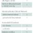 Management tranzitorní ischemické ataky a minor stroke
