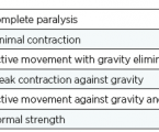 CURRENT CONCEPTS IN PERIPHERAL NERVE INJURY REPAIR