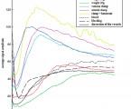 Vazospasmus stopky laloku – nový experimentální model na laboratorním potkanovi