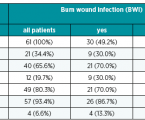 MICROMYCETES INFECTION IN PATIENTS WITH THERMAL TRAUMA