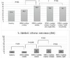 Pacientky s obezitou, hypertenzí anutností aplikace inzulinu při diagnóze gestační diabetes mellitus vyžadují zvýšenou porodnickou péči