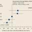 Úloha vápnika a vitamínu D při prevencii