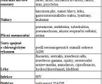 Hyponatremie u dětí: od patofyziologie k léčbě