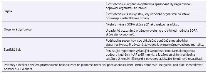 Kritéria Sepsis-3, podle Singera et al., terminologie [3] Table 3. Sepsis-3 criteria according to Singer et al., terminology [3]