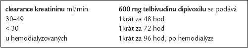 Prodlužování intervalu mezi jednotlivými dávkami telbivudinu při renální nedostatečnosti.