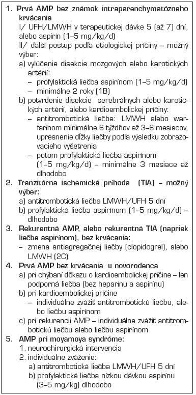 Antitrombotická lieãba u detí s artériovou mozgovou príhodou (AMP).
