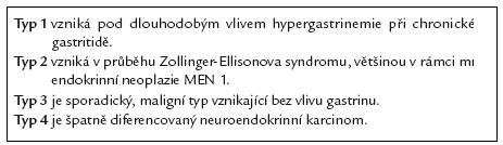 Typy žaludečních neuroendokrinních tumorů – přehled.