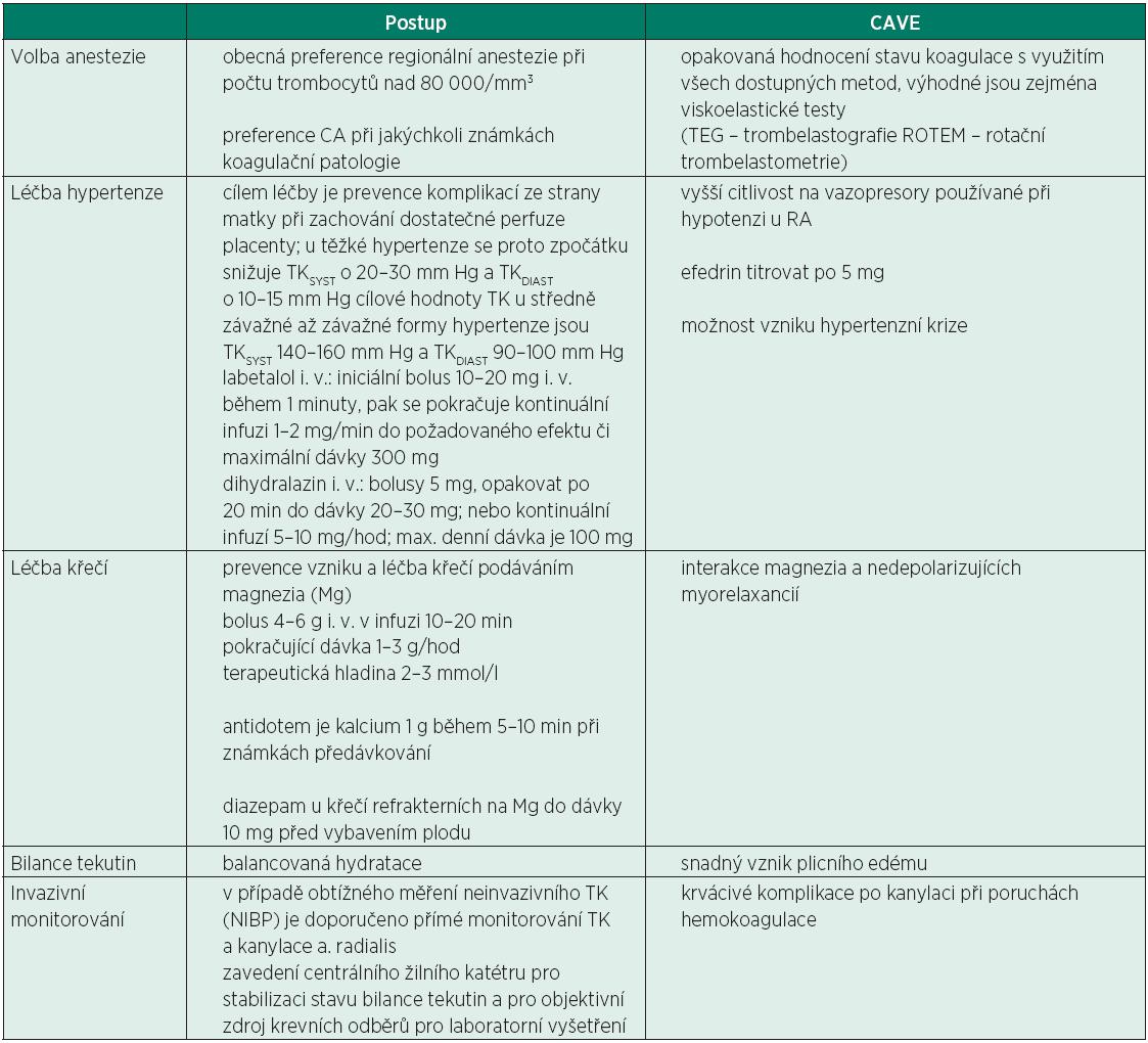 Obecné principy anesteziologického postupu u preeklampsie