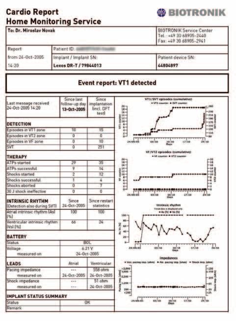 CardioReport v systému Biotronik Home Monitoring: standardní forma zprávy CardioReport iniciované významnou událostí (detekce v zóně VT1).