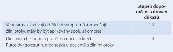 Farmakoterapie časných stadií chronického žilního onemocnění [3].