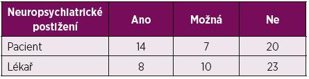 Hodnocení diagnózy NPSLE pacientem a lékařem.