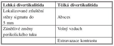 Ambrosettiho klasifikace