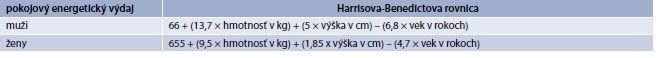 Tab. 17.12 | Výpočet pokojového energetického výdaja podľa Harrisovej-Benedictovej rovnice