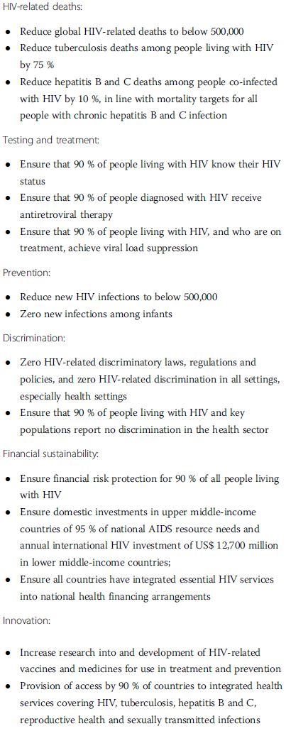 Box 1. Draft global health sector strategy on HIV, 2016–2021: global targets for 2020