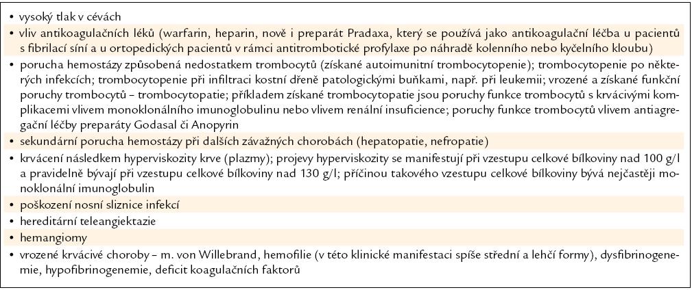 Přehled chorob a dalších vlivů, které mohou způsobit krvácení z nosu (epistaxi).