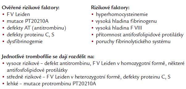 Přehled vrozených a získaných poruch vedoucích k trombotické diatéza mimo nádorové onemocnění (Gerock, 2000, Crowther, 2003).