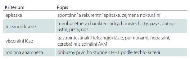 Curaçao kritéria pro klinickou diagnózu HHT.
