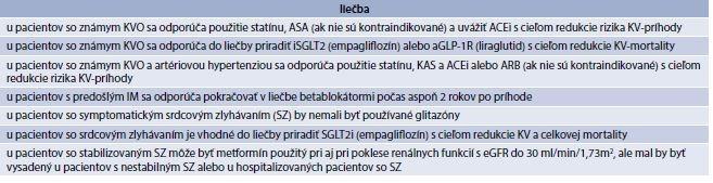 Tab. 13.5 | Odporúčania pre liečbu pacientov s prítomným KVO na podklade aterosklerózy