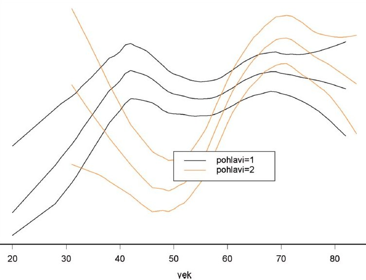 Odhad výskytu karcinomu slinivky břišní v Evropě, muži (zdroj: GLOBOCAN 2002, IARC