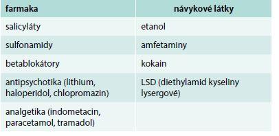 Některá nediabetická farmaka a návykové látky rizikové pro rozvoj hypoglykemie. Upraveno podle [25]