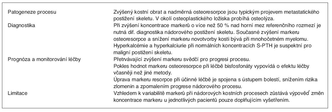 Přínos a omezení biochemických markerů kostní remodelace při nádorovém postižení skeletu