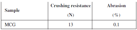 Crushing and abrasion resistance of MCGs