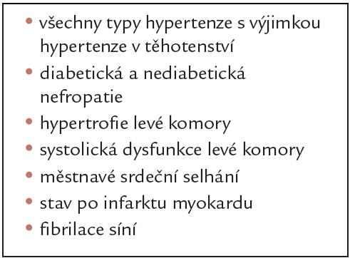 Stavy podporující použití ACE-inhibitorů v léčbě hypertenze (upraveno podle [4]).