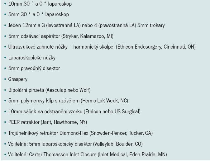 Nástroje užívané při transperitoneální laparoskopické adrenalektomii.