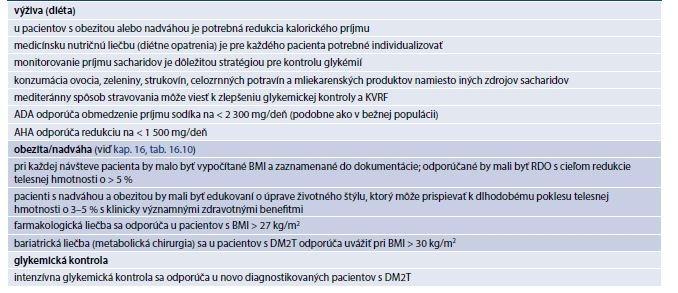 Tab. 13.4 | Odporúčania pre prevenciu a liečbu prítomného KVO na podklade aterosklerózy