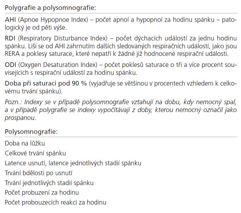 Kvantitativní údaje polygrafického a polysomnografického vyšetření.
