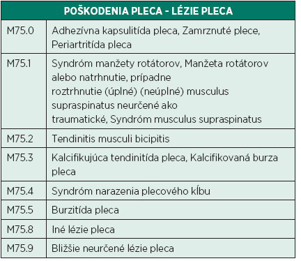 Klasifikácia MKCH 10.