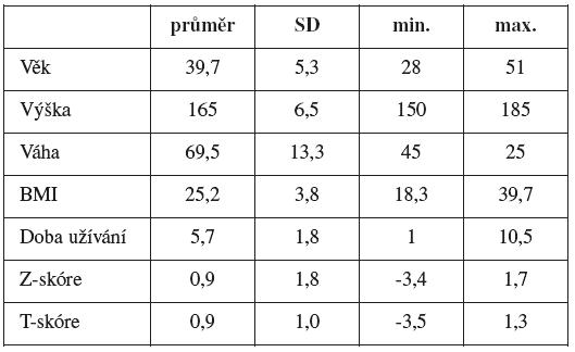 Přehled základních údajů popisovaného souboru