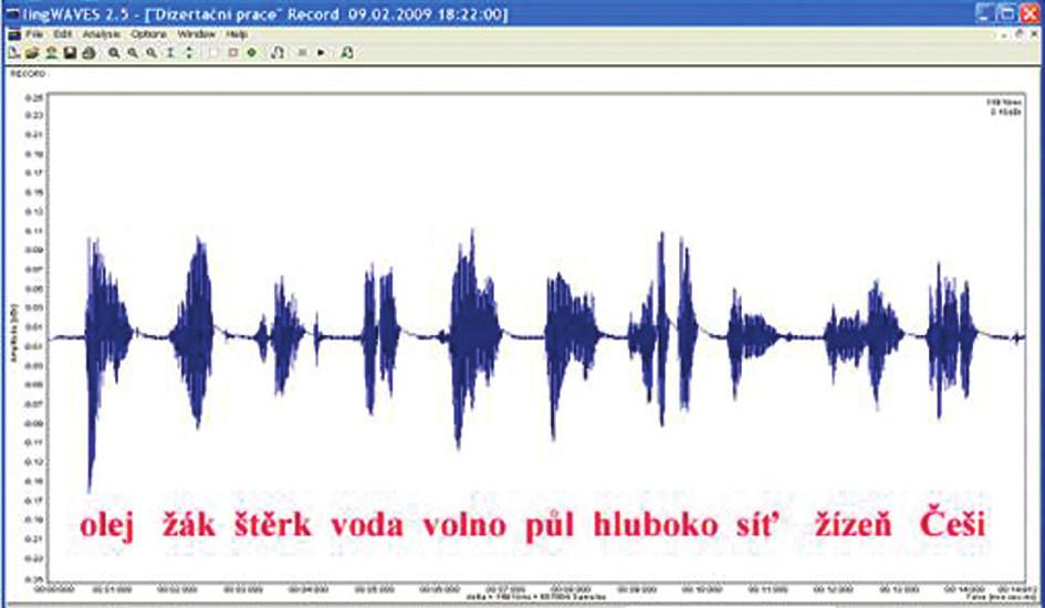 Amplitudový záznam jedné z dekád české slovní audiometrie na pozadí tucha. Velikost výchylky odpovídá množství akustické energie, kterou nesou jednotlivé hlásky.