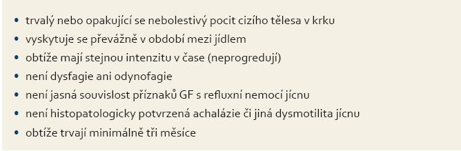 Definice globus faryngeus podle Galmiche [3]. Tab. 1. Definition of globus pharyngeus acc. to Galmiche [3].