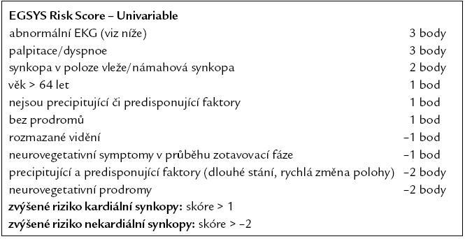 Skórovací systém synkop EGSYS dle [10].