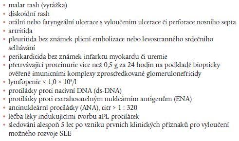 Kritéria nepodporující diagnózu primárního APS [28].