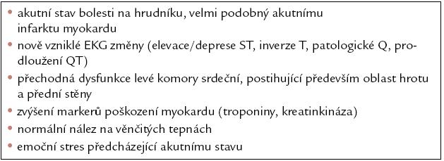 Základní charakteristiky Tako‑tsubo kardiomyopatie.