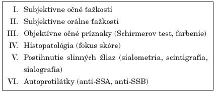 Šesť hlavných kritérií pre diagnózu Sjögrenovho syndrómu.