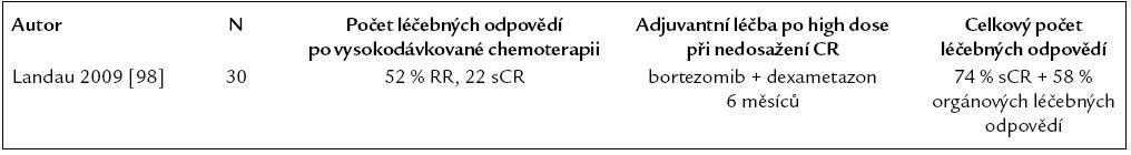 Přínos konsolidační léčby bortezomibem pro pacienty, kteří po vysokodávkované chemoterapii nedosáhli stringent kompletní remise (sCR).