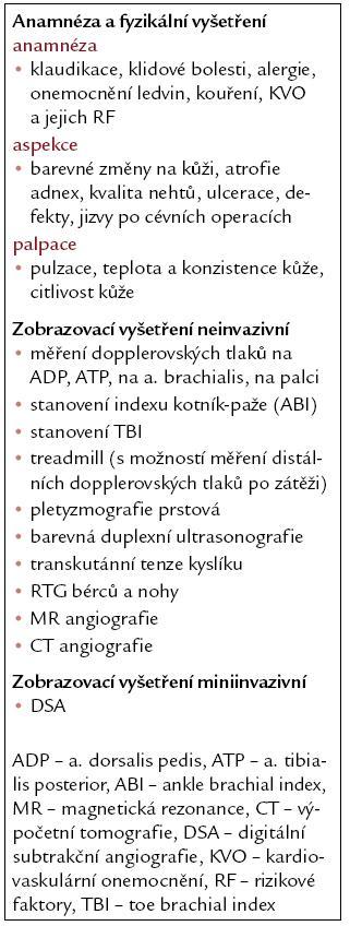 Vyšetření u diabetiků s ICHDK.