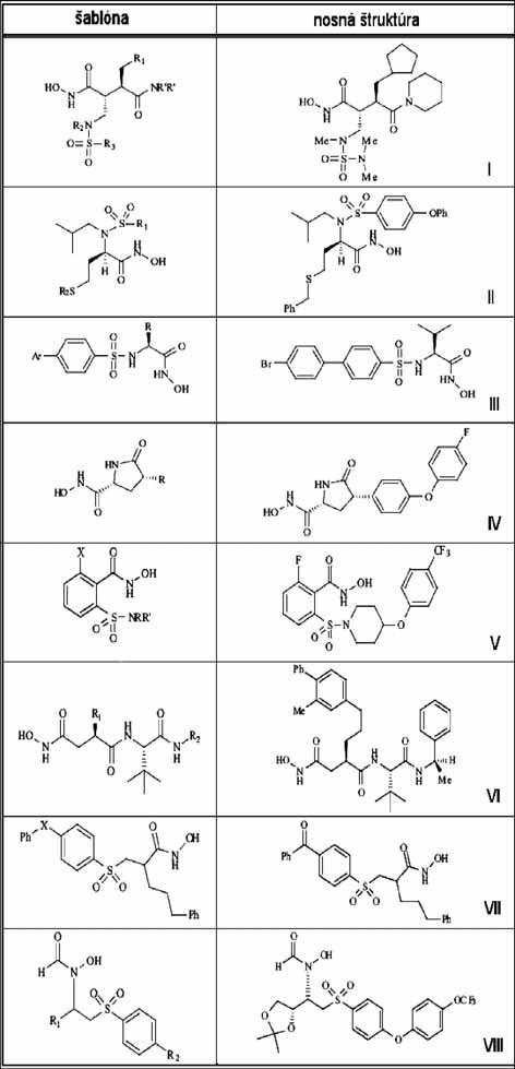 Vybrané inhibítory MMP <sup>52)</sup>